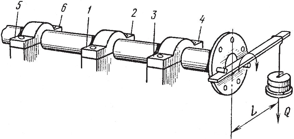 Схема затягивания гаек динамометрическим ключом и проверки крутящим моментом