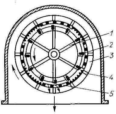 Схема зубчато-ситовой мельницы: ДМ-8