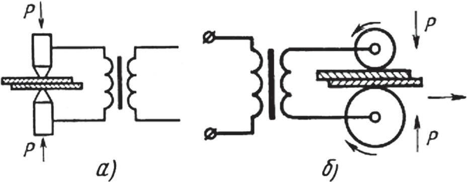 Схемы электроконтактной сварки