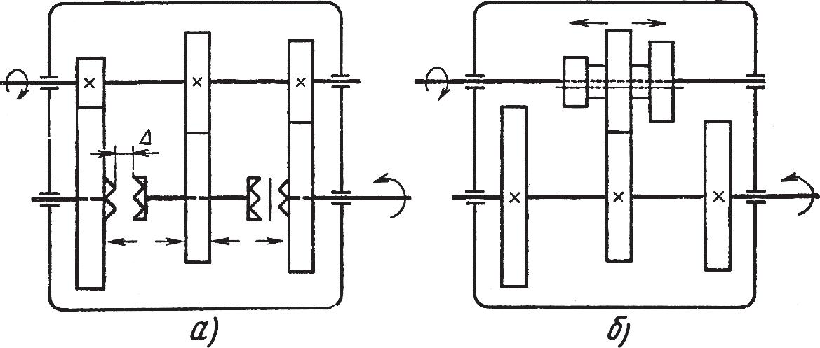 Схемы коробок передач