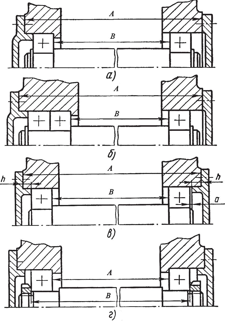 Схемы монтажа валов с подшипниками в корпус