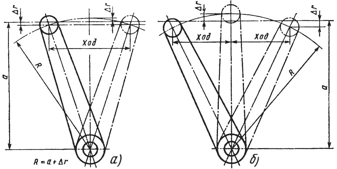 Схемы переключения рычажным механизмом