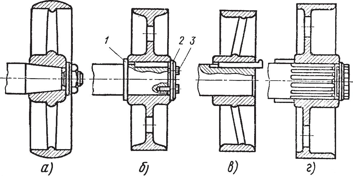 Схемы сборки шкивов на валах
