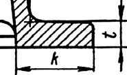 Ширина фланца в зависимости от диаметра фундаментных болтов
