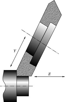 Шлифование цилиндра, галтели и торца при повороте шпиндельной бабки