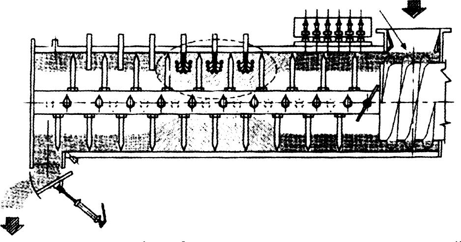 Смеситель для осмоления стружки в производстве плит OSB