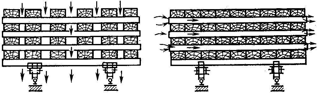 Способы укладки пиломатериалов в штабель