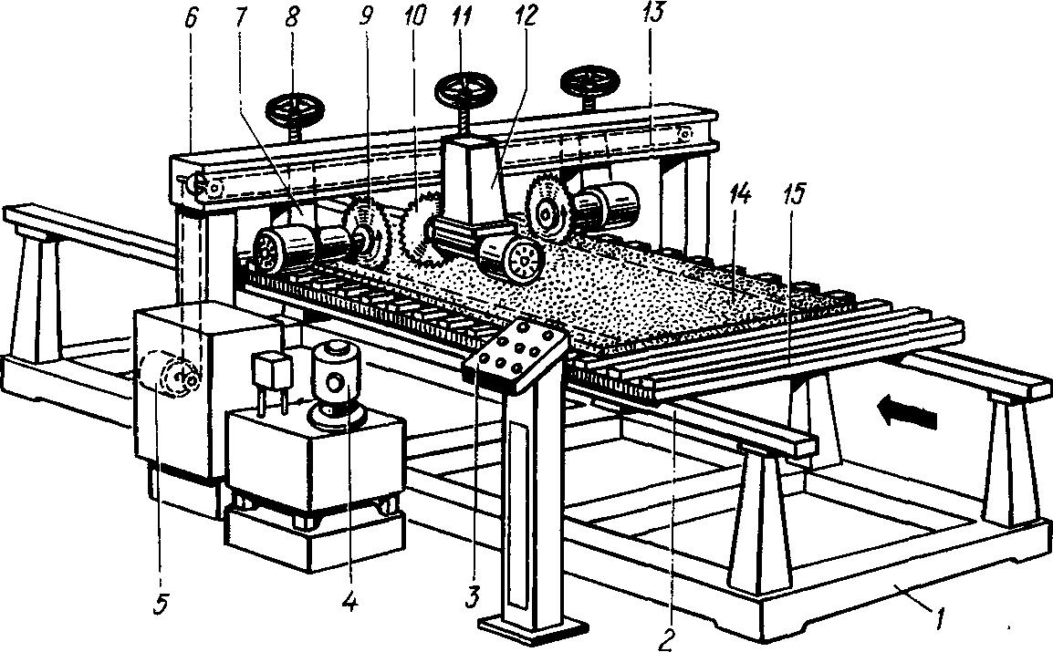 Станок форматно-обрезной ЦТ3Ф-1
