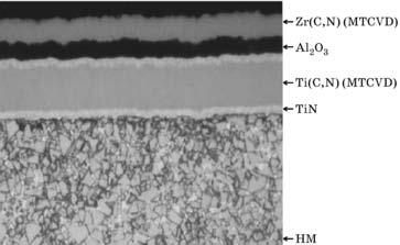 Структура многослойного покрытия, обеспечивающего снижение абразивного и адгезионного износа