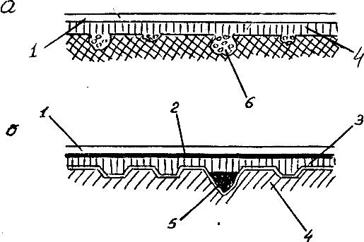 Структура защитно-декоративных покрытий