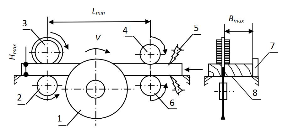 Технологическая схема станка ЦА-2А