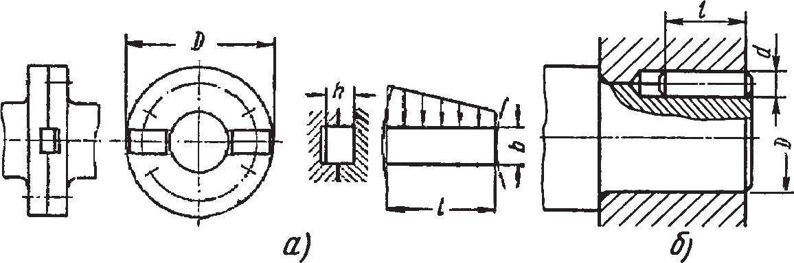 Торцовая и цилиндрическая шпонки