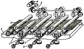 трехцилиндровый станок марки Шл3ЦВ 19