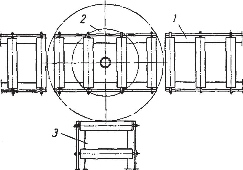 Участок передачи изделия с рольганга на отводной участок