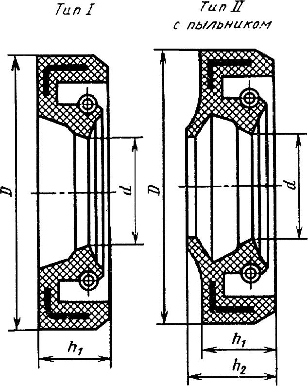 Уплотнения манжетные резиновые для валов