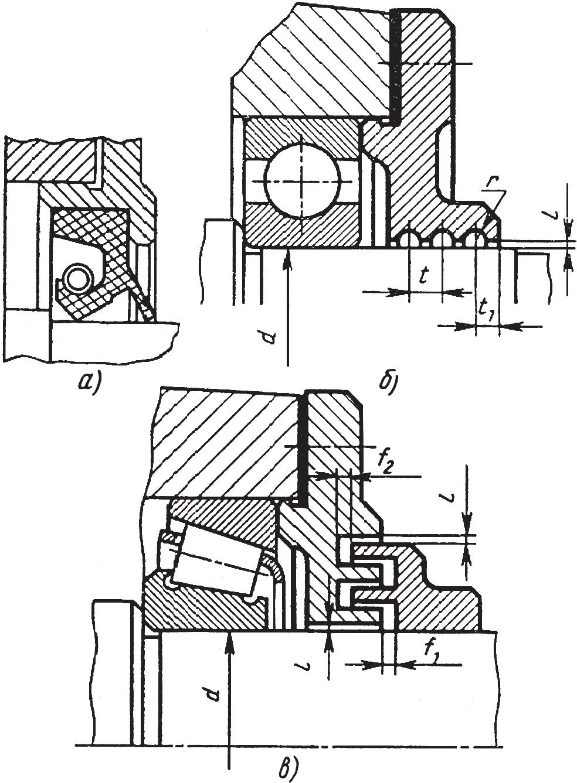 Уплотнения валов, размещаемых в крышках