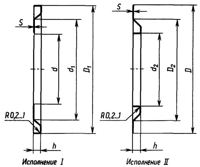 Уплотнительные торцовые (маслоотражательные) кольца