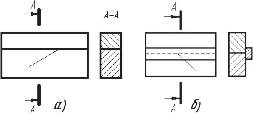 Условное изображение видимого и невидимого швов