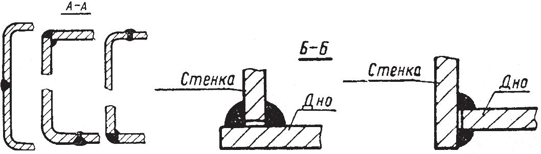 Варианты сопряжения конструктивных элементов стенок и дна