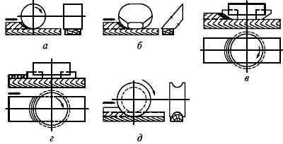 Виды фрезерования древесины