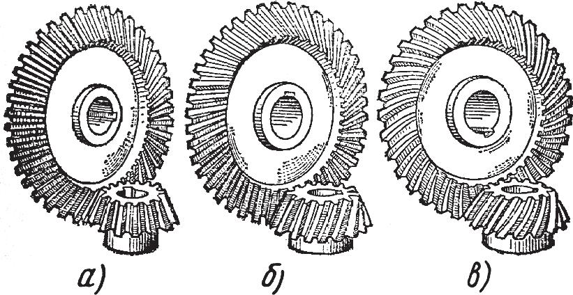 Зацепление конических зубчатых колес