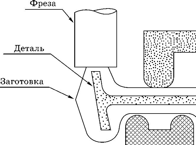 Зажим по полотну, деталь установлена на черновую базу