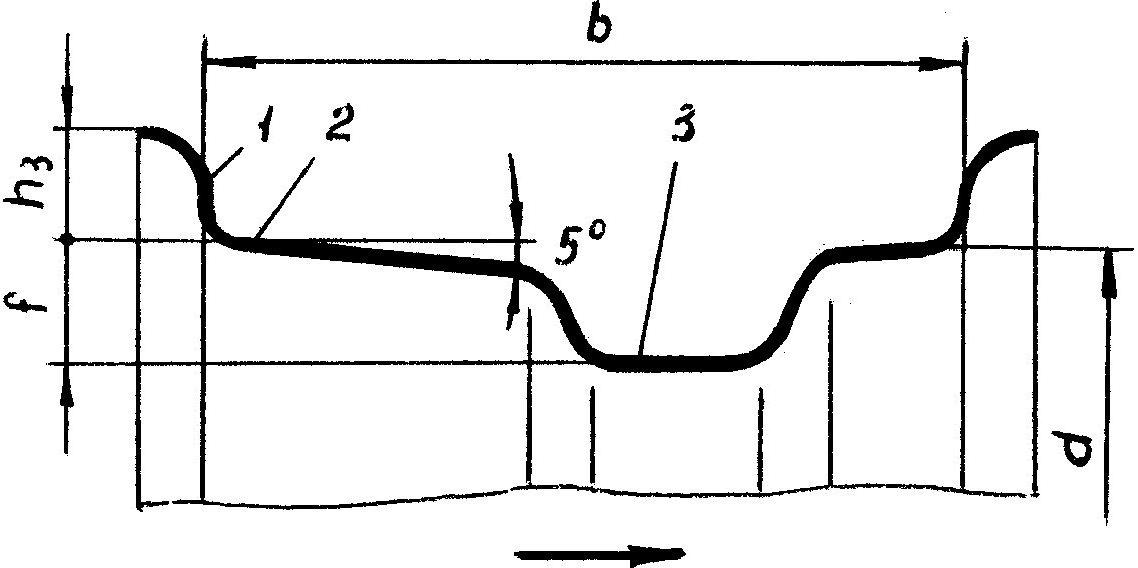 Асимметричный обод дискового колеса для легковых автомобилей