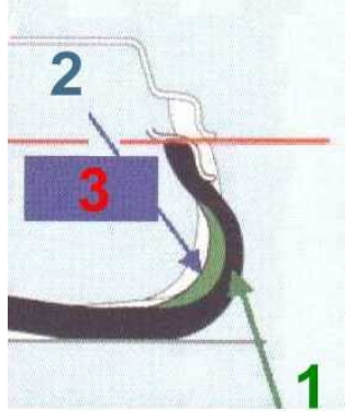 Безопасная (самонесущая) шина «RFT»