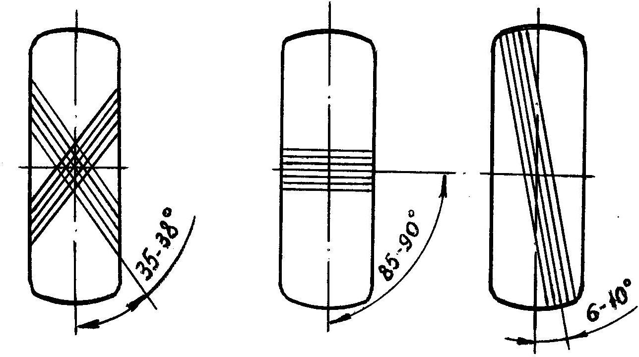 Диагональная и радиальная шины