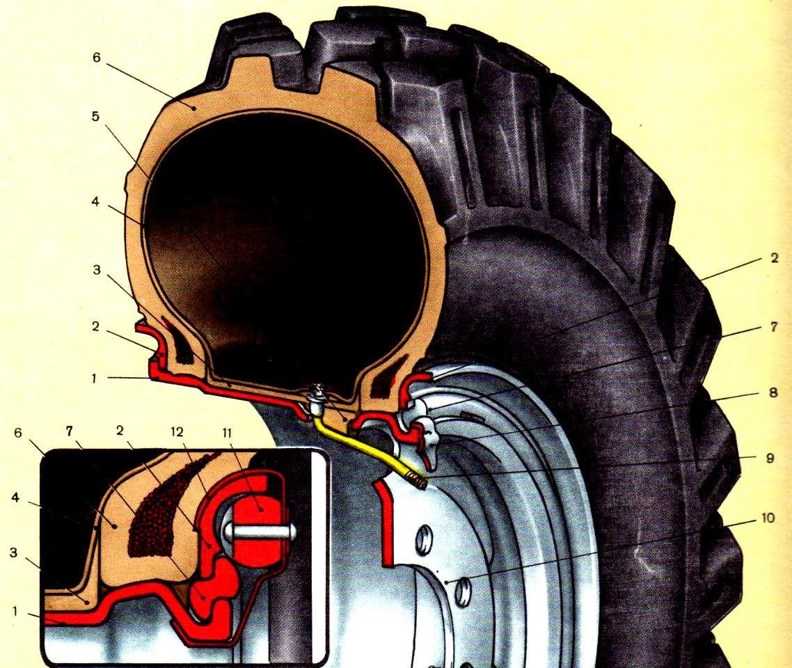Дисковое колесо с полуглубоким ободом с тороидальными посадочными полками