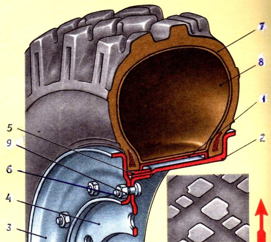 Дисковое колесо с разъемным ободом и распорным кольцом