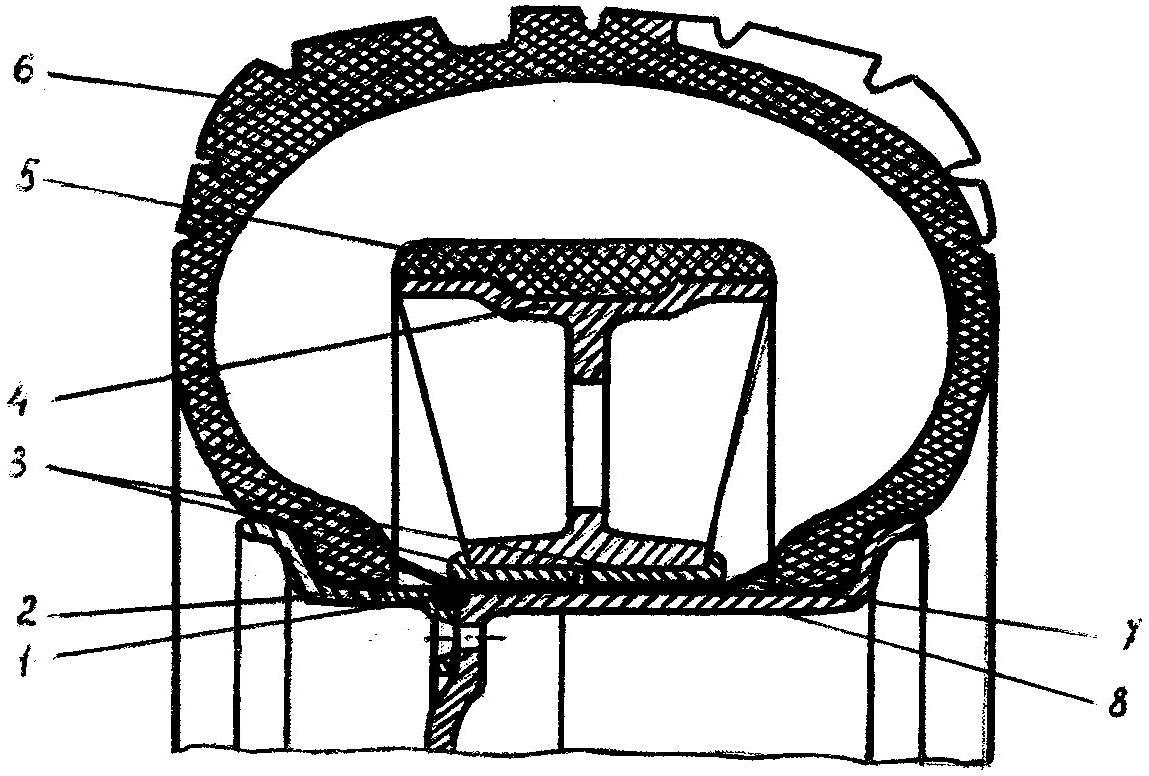 Схема боестойкой шины с внутренней вращающейся опорой