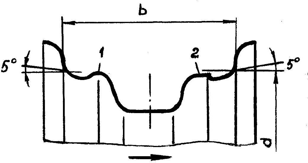 Симметричный обод с комбинированным подкатом