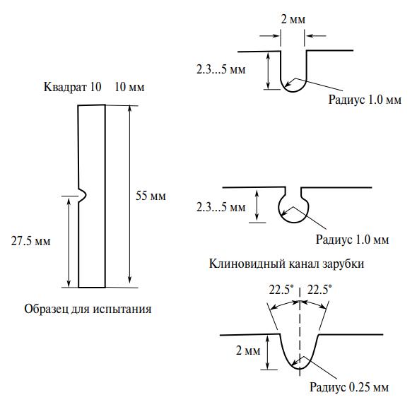 Стандартный металлический образец для испытания по Шарпи