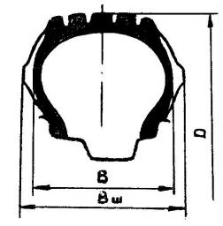 Связь ширины профиля и габаритной ширины шины