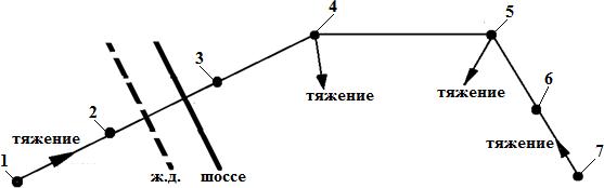 Эскиз воздушной линии электропередачи
