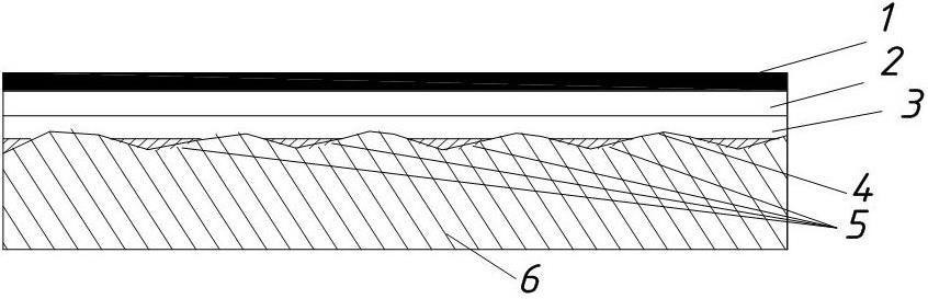 Гидроизоляционное покрытие