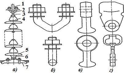 Гирлянда изоляторов и элементы сцепной арматуры