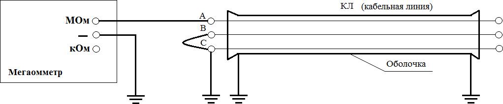 Схема измерения сопротивления изоляции жил силового кабеля мегаомметром типа М4100/5