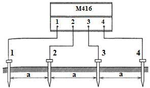 Схема измерения удельного сопротивления грунта