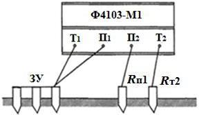 Схема измерения заземляющих устройств прибором Ф4301-М1