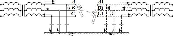 Схема прохождения тока через прибор при фазировке линий