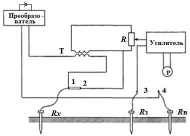 Структурная схема прибора Ф-4301-М1