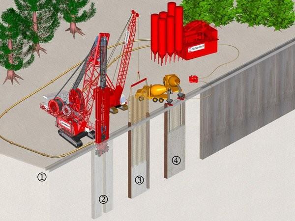 Технологическая схема устройства монолитной стены в грунте с применением глинистого раствора
