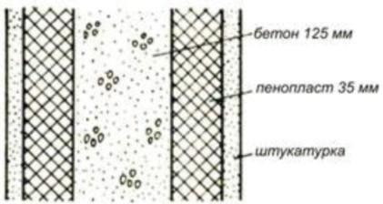 Ухудшение изоляции воздушного шума с дополнительной облицовкой