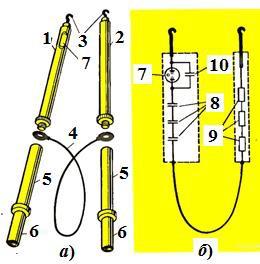 Указатели напряжения УВНФ для фазировки в установках 6—10 кВ