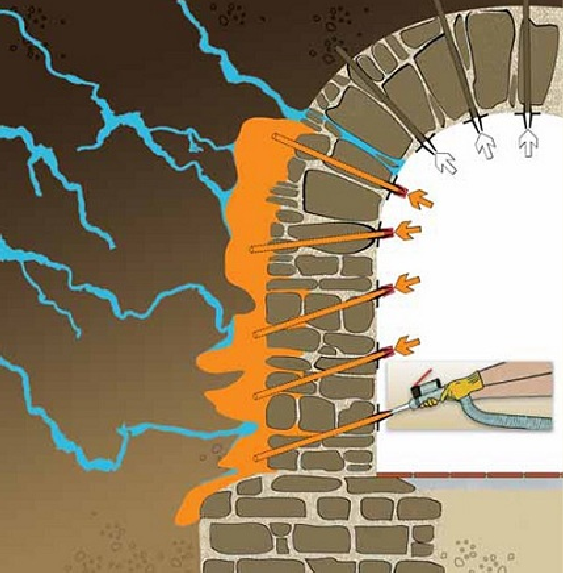 Устройство инъекционной гидроизоляции