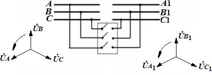 Вариант совпадения фаз двух электроустановок