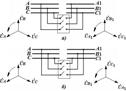 Варианты несовпадения фаз двух электроустановок