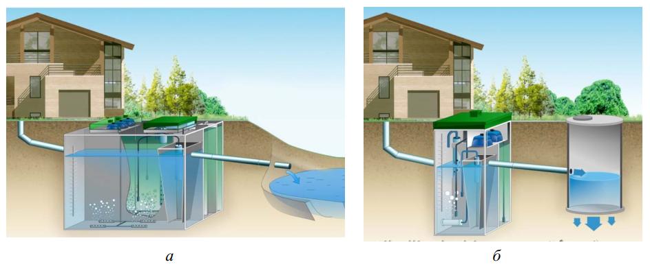 Выпуск дренажных вод